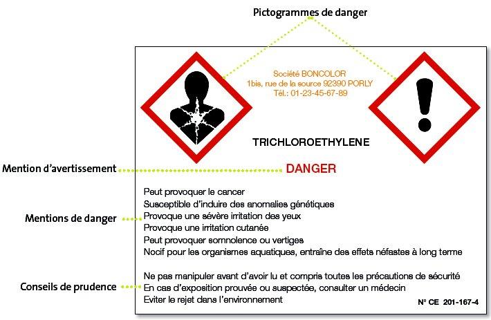 1 1 pictogrammes de s curit web - Carbonate de sodium danger ...