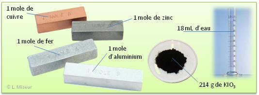 La mole - Combien de gramme de riz par personne ...